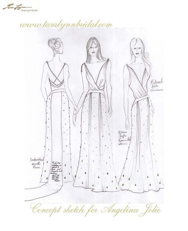 eco couture green and sustainable fashion design